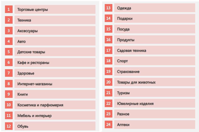 Самый широкий выбор магазинов-партнёров карты рассрочки «Халва» в Москве и Санкт-Петербурге.