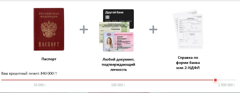 Требования к заемщику кредитная карта «100 дней без процентов»